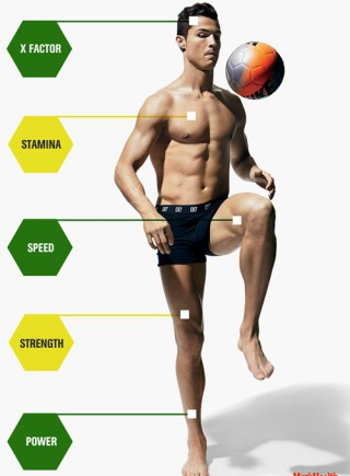 Cristiano Ronaldo Men's health