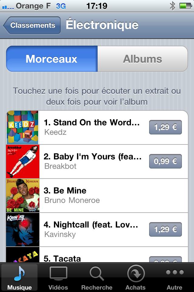 """Classement iTunes du dimanche 24 juin : Bruno Moneroe à la 3e place dans la catégorie électro avec son single """"Be Mine"""" !"""